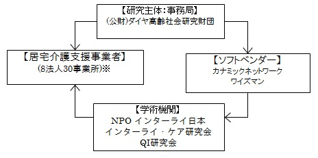 Consortium_4
